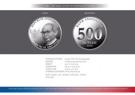 uang-koin-baru-500-rupiah.jpg
